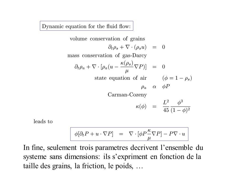 In fine, seulement trois parametres decrivent l'ensemble du systeme sans dimensions: ils s'expriment en fonction de la taille des grains, la friction, le poids, …