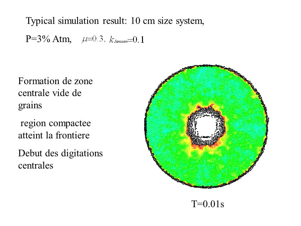 Typical simulation result: 10 cm size system,