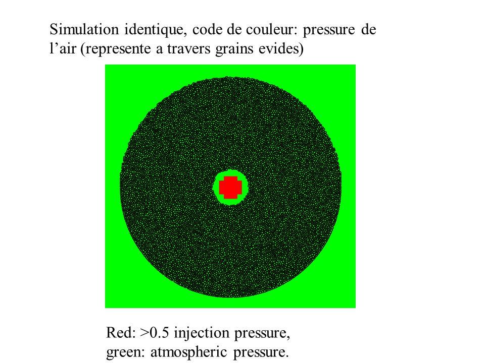 Simulation identique, code de couleur: pressure de l'air (represente a travers grains evides)