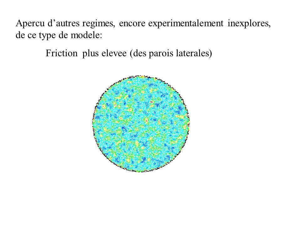 Apercu d'autres regimes, encore experimentalement inexplores, de ce type de modele: