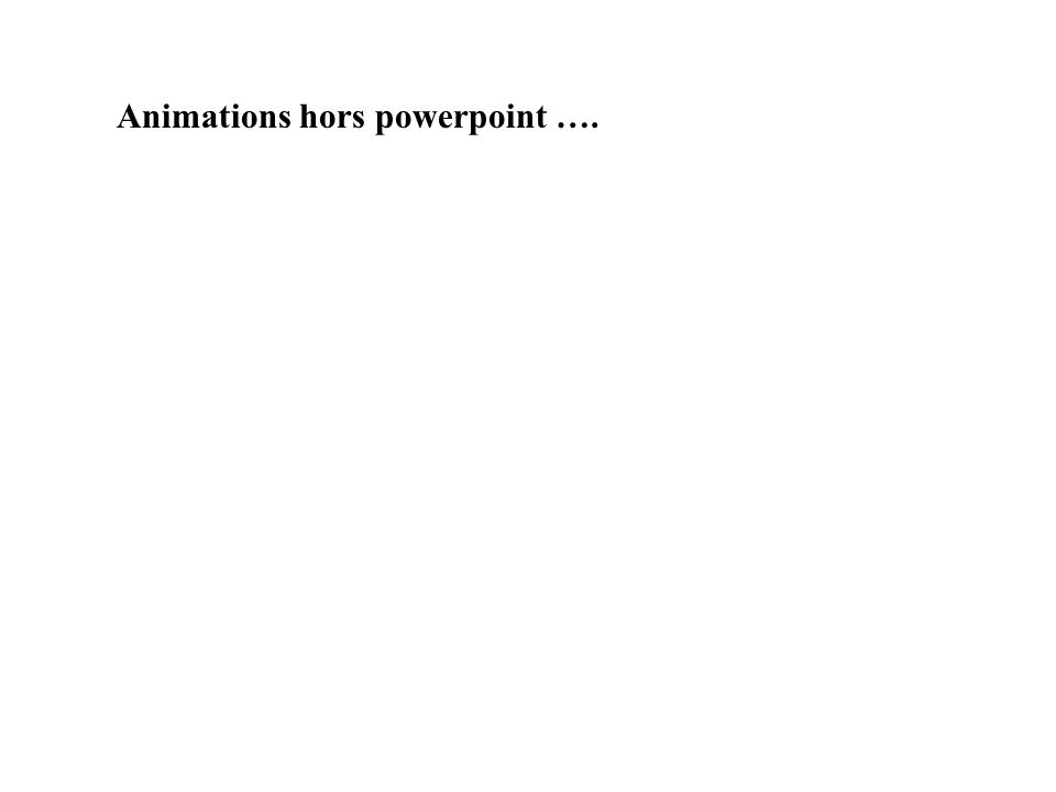 Animations hors powerpoint ….