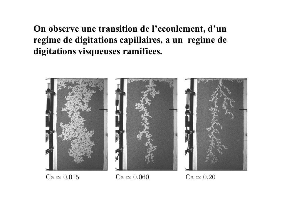 On observe une transition de l'ecoulement, d'un regime de digitations capillaires, a un regime de digitations visqueuses ramifiees.