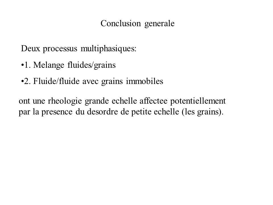 Conclusion generale Deux processus multiphasiques: 1. Melange fluides/grains. 2. Fluide/fluide avec grains immobiles.