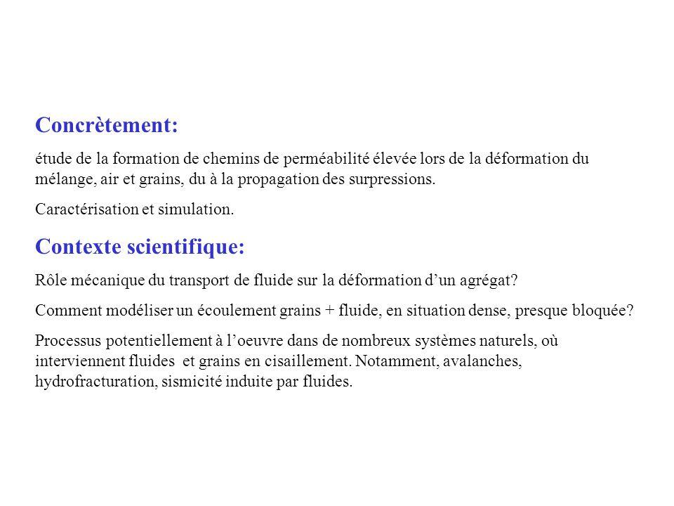 Contexte scientifique: