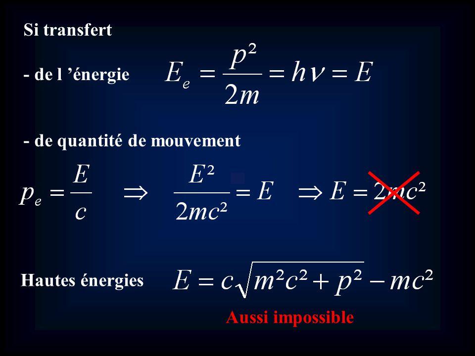 Si transfert - de l 'énergie - de quantité de mouvement Hautes énergies Aussi impossible