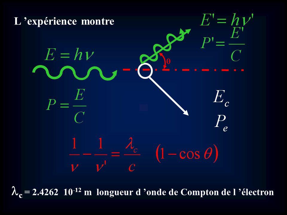 lc = 2.4262 10-12 m longueur d 'onde de Compton de l 'électron