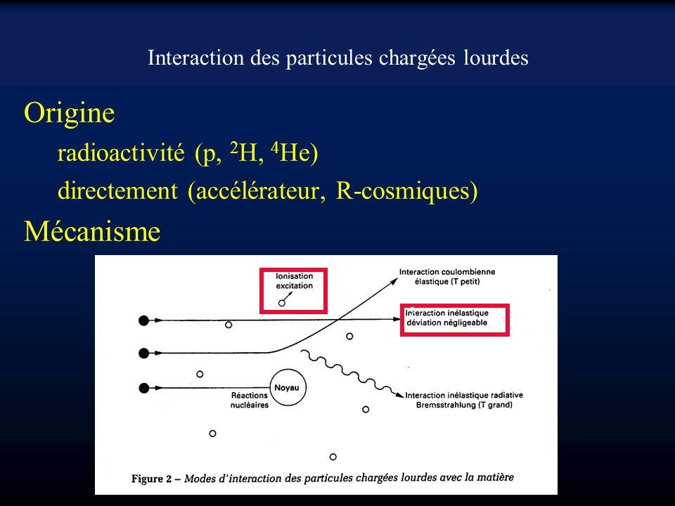 Interaction des particules chargées lourdes