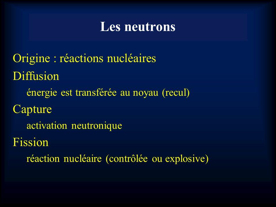 Les neutrons Origine : réactions nucléaires Diffusion Capture Fission