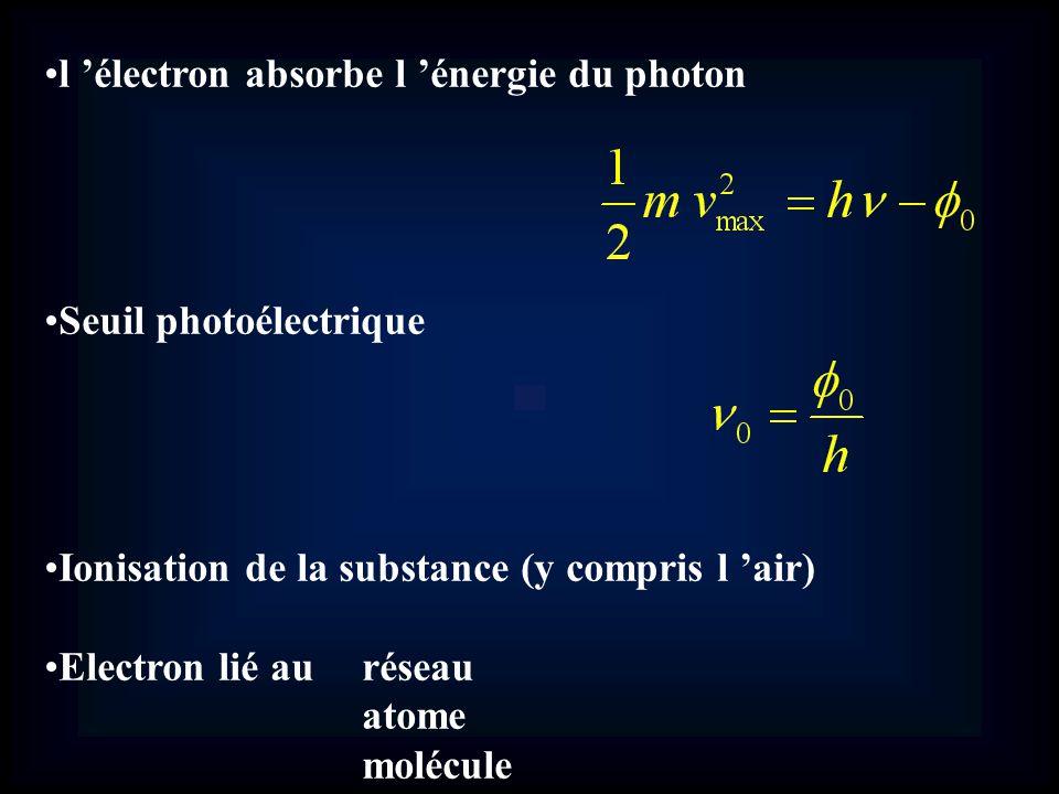 l 'électron absorbe l 'énergie du photon