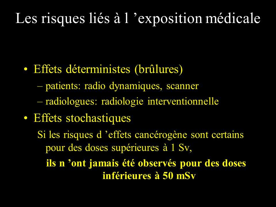 Les risques liés à l 'exposition médicale