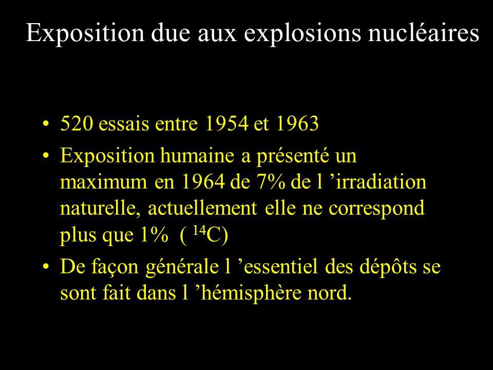 Exposition due aux explosions nucléaires