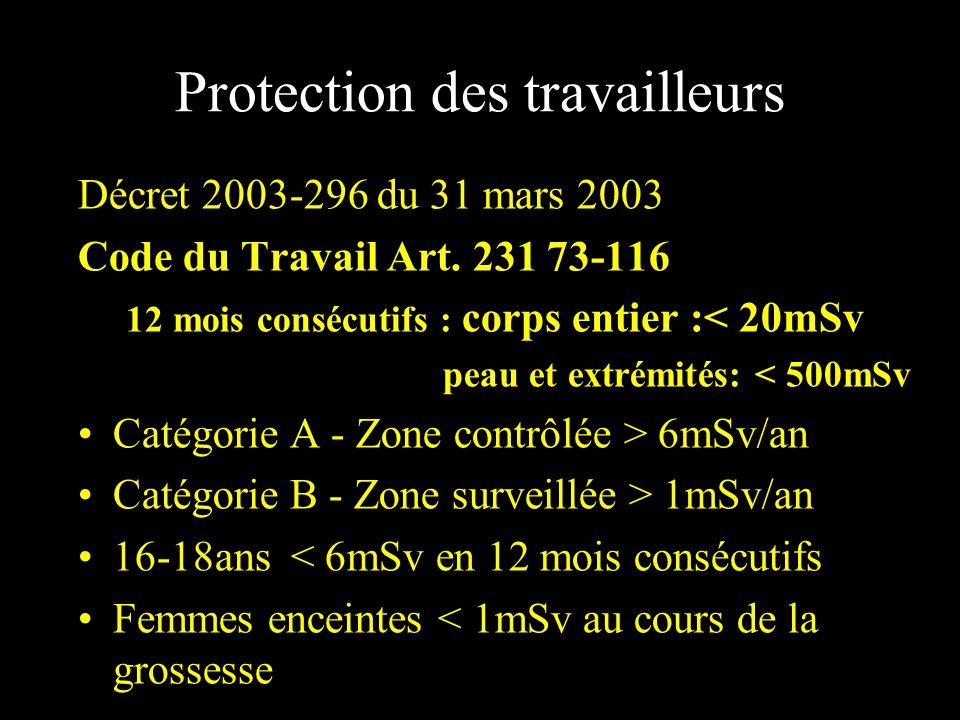 Protection des travailleurs