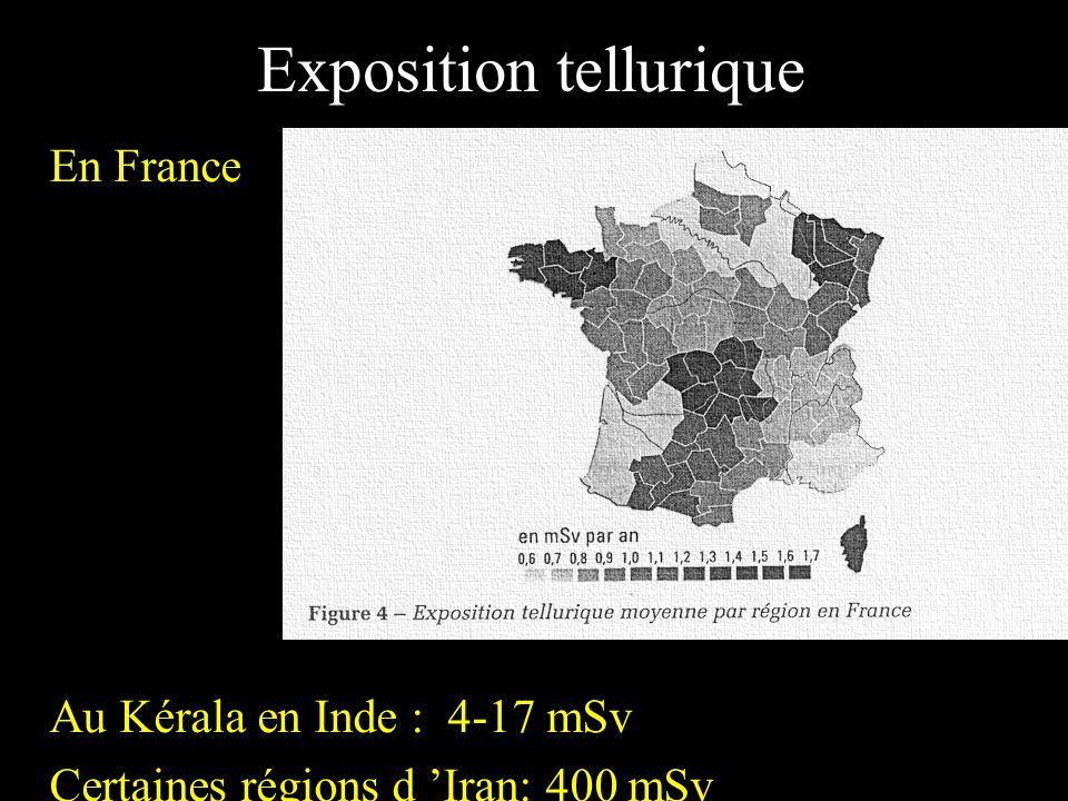 Exposition tellurique