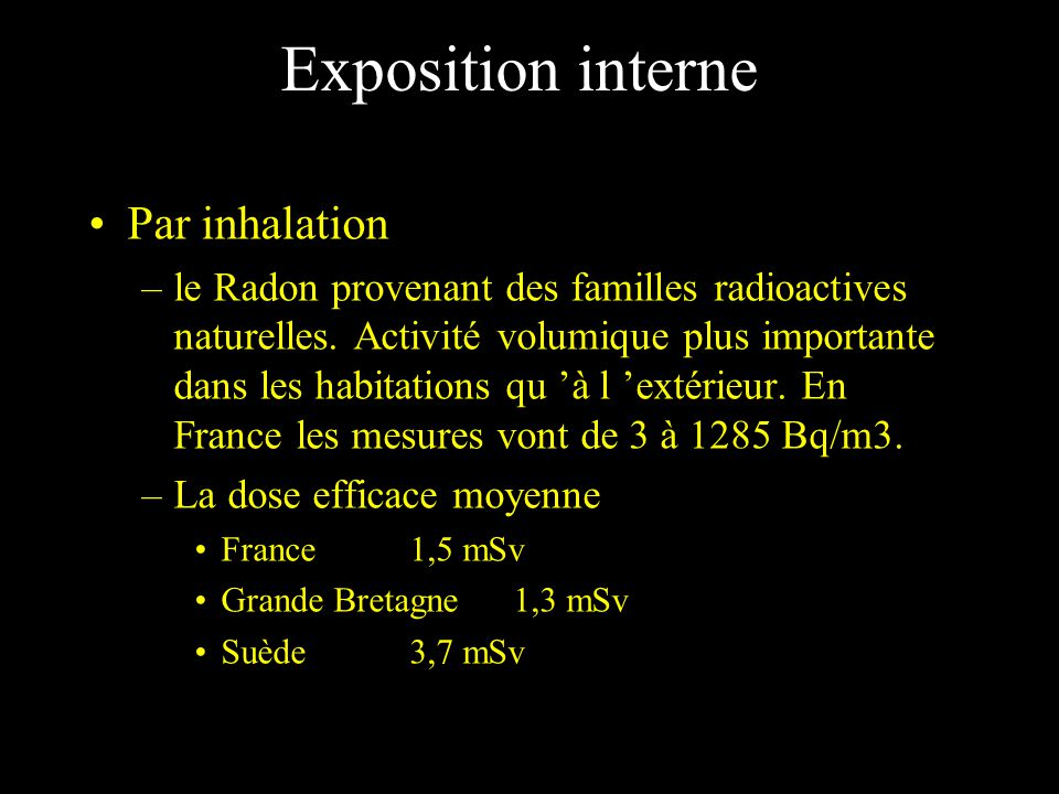 Exposition interne Par inhalation