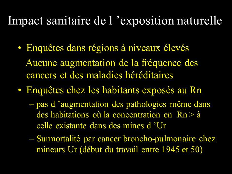 Impact sanitaire de l 'exposition naturelle