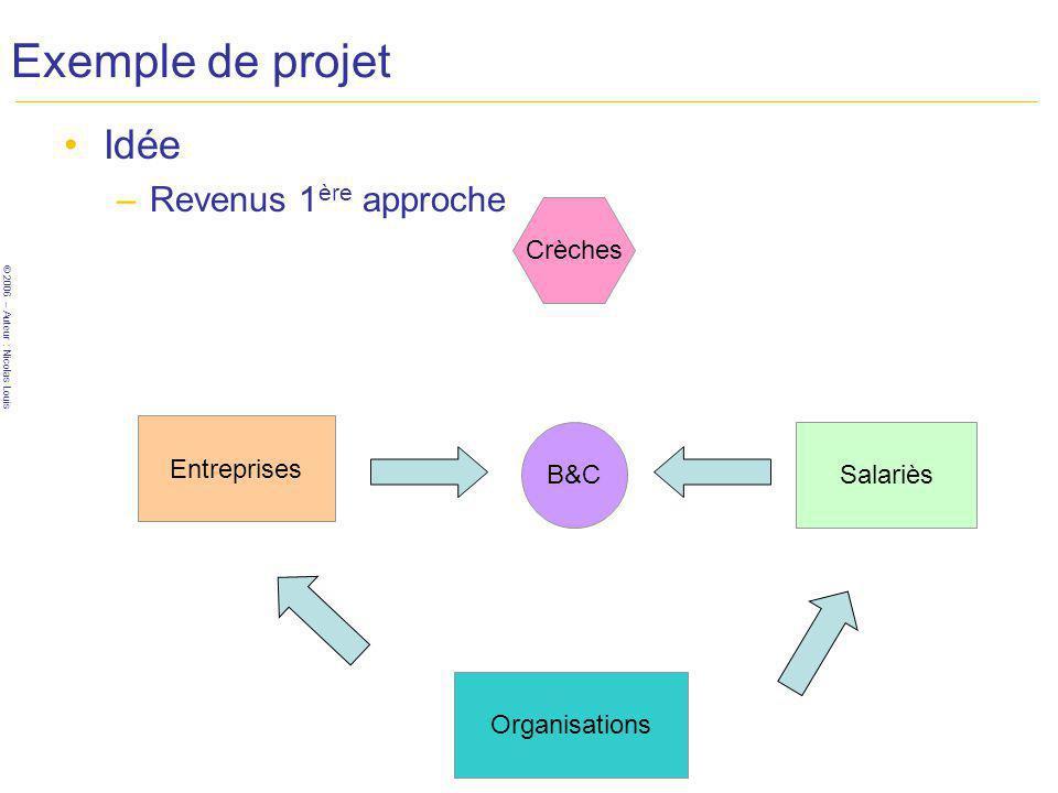 Exemple de projet Idée Revenus 1ère approche Crèches Entreprises B&C