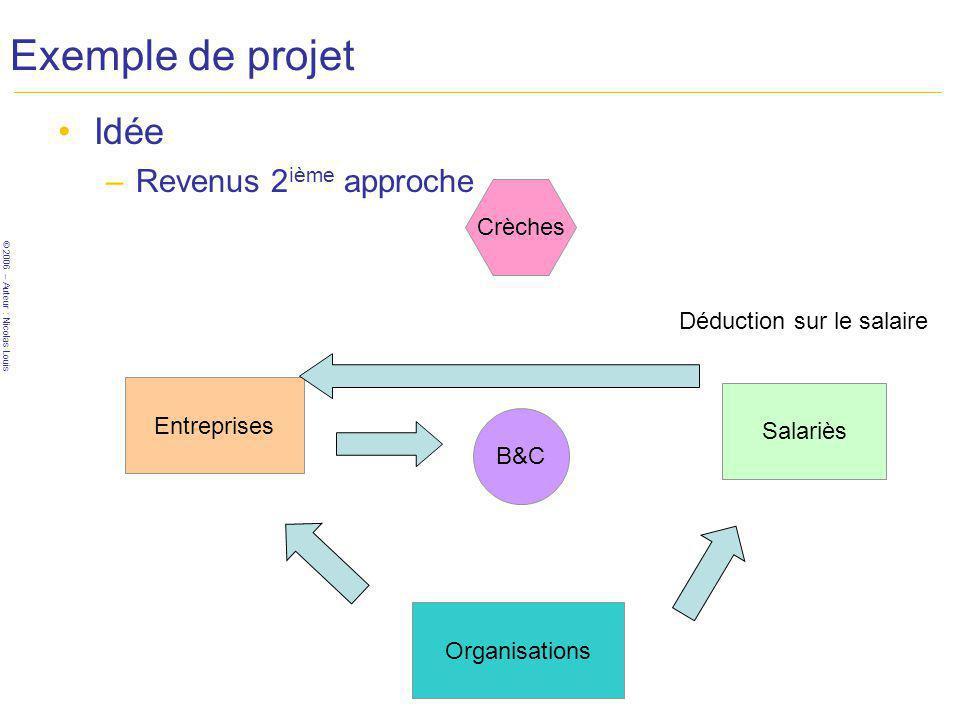 Exemple de projet Idée Revenus 2ième approche Crèches