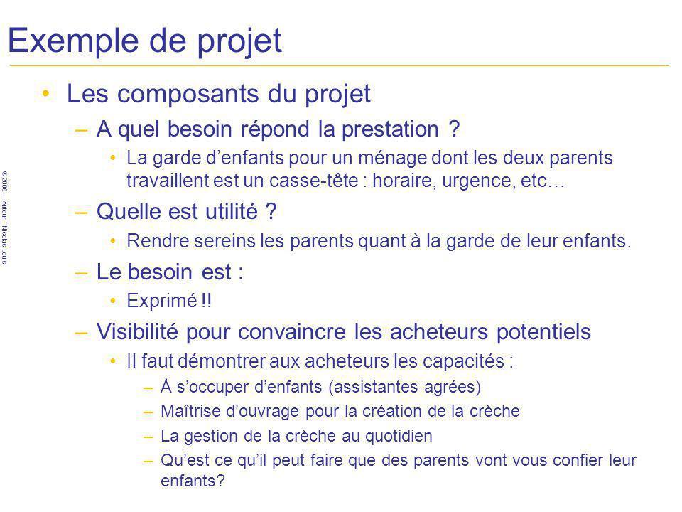 Exemple de projet Les composants du projet