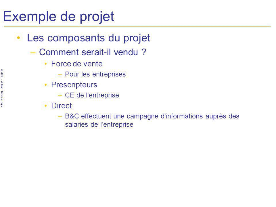 Exemple de projet Les composants du projet Comment serait-il vendu