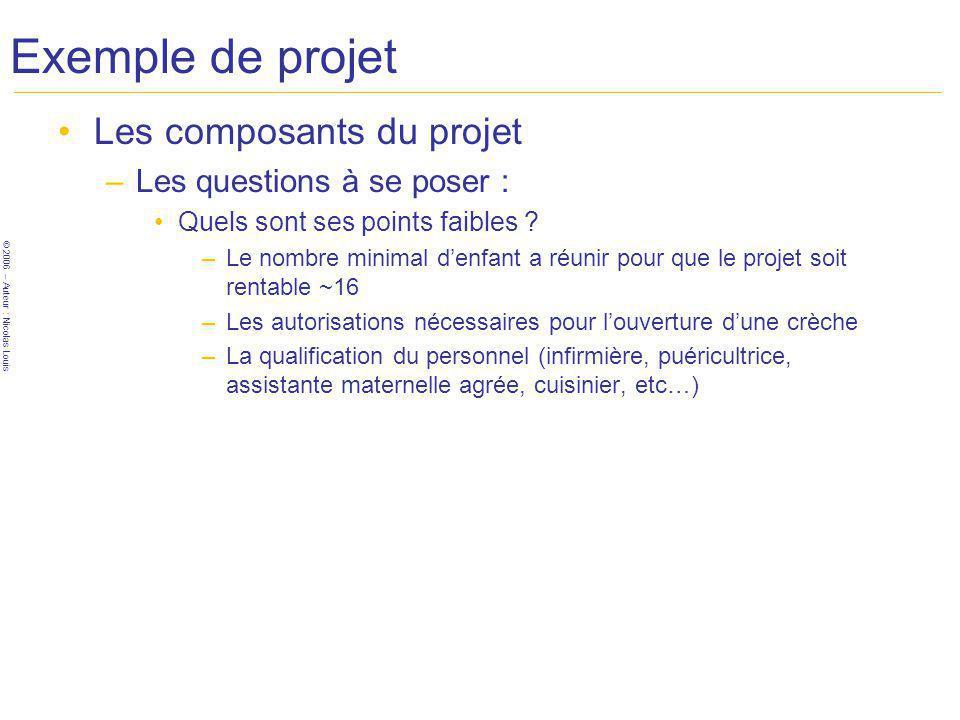 Exemple de projet Les composants du projet Les questions à se poser :