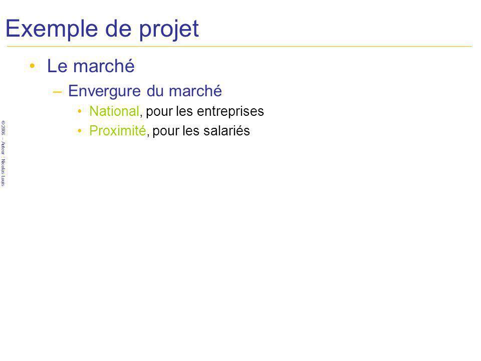 Exemple de projet Le marché Envergure du marché