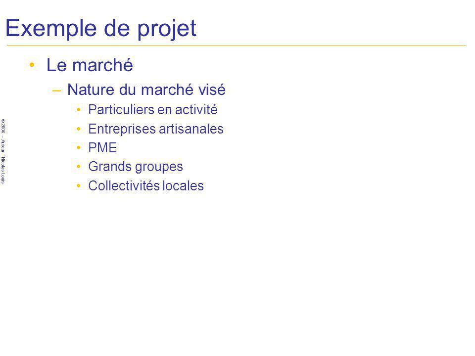 Exemple de projet Le marché Nature du marché visé
