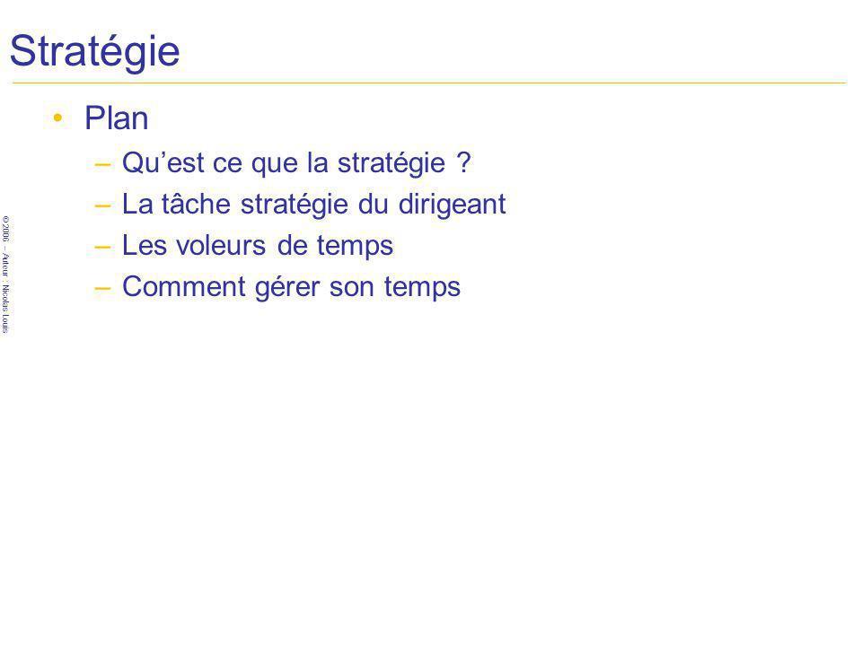 Stratégie Plan Qu'est ce que la stratégie