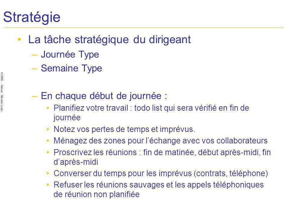 Stratégie La tâche stratégique du dirigeant Journée Type Semaine Type
