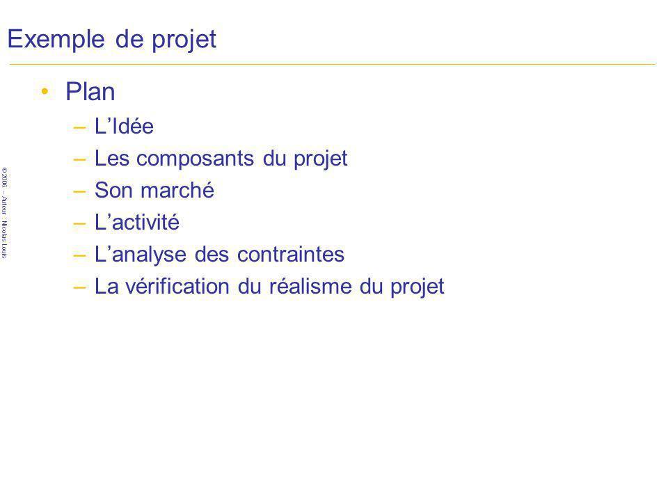 Exemple de projet Plan L'Idée Les composants du projet Son marché