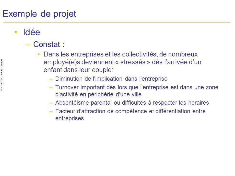 Exemple de projet Idée Constat :