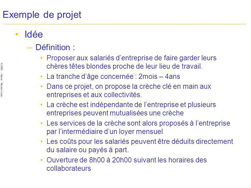 Initiation la cr ation d entreprise ppt t l charger for Idee creation entreprise service