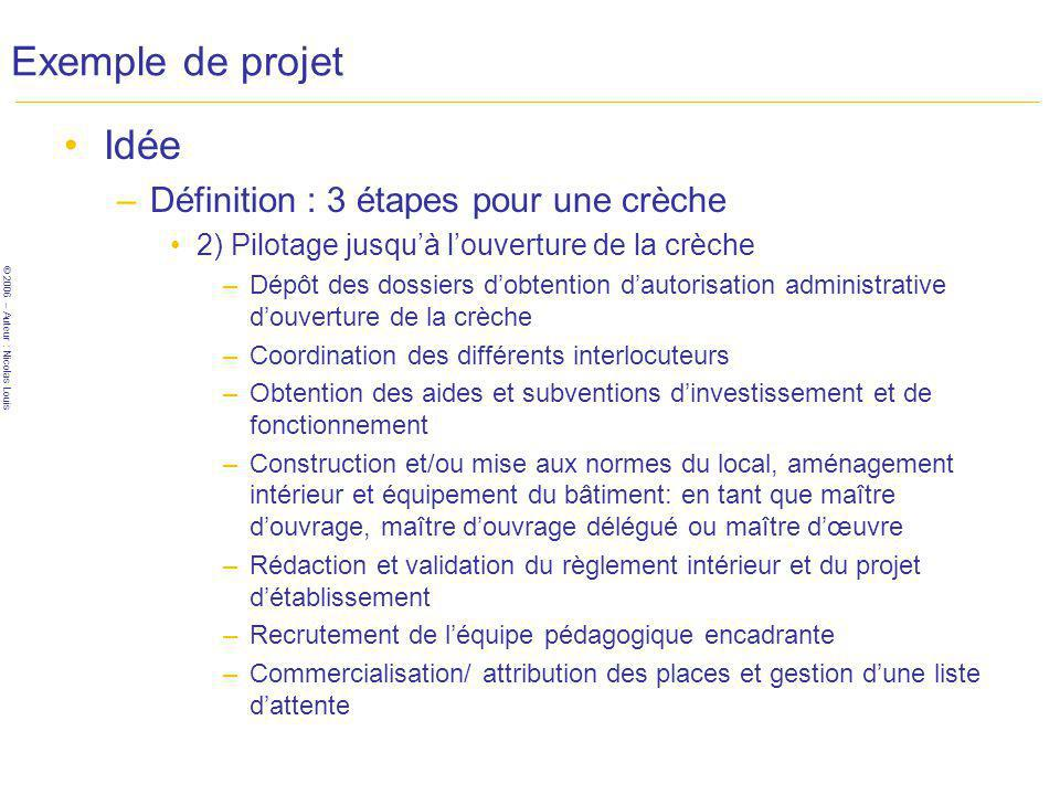 Initiation la cr ation d entreprise ppt t l charger for Definition du reglement interieur