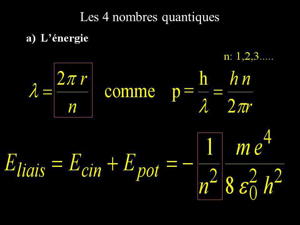Les 4 nombres quantiques