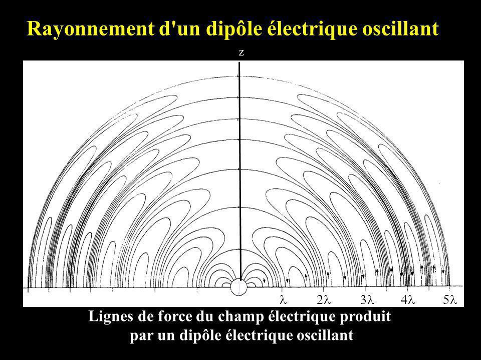 Rayonnement d un dipôle électrique oscillant