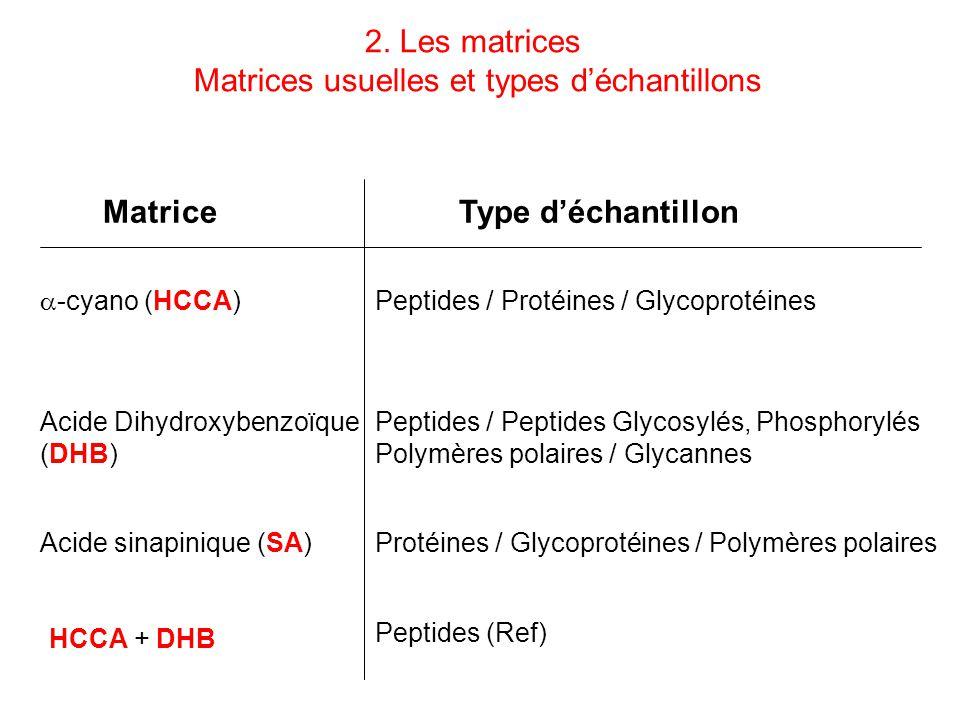 Matrices usuelles et types d'échantillons