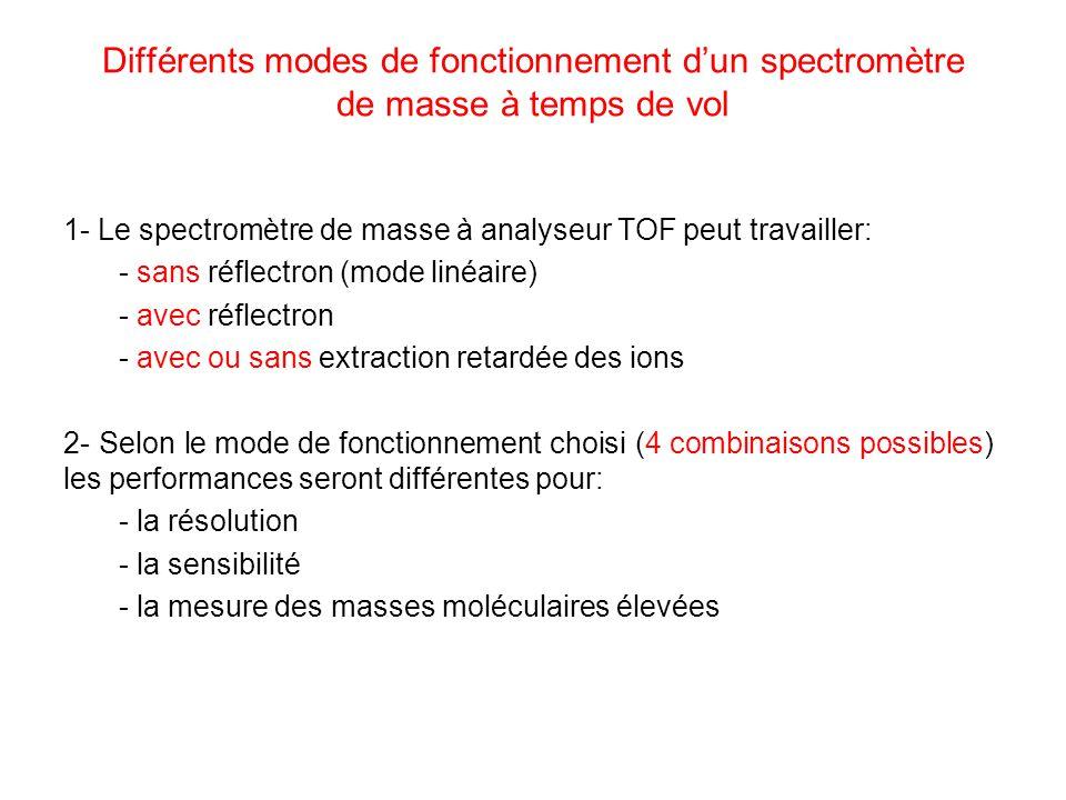 Différents modes de fonctionnement d'un spectromètre de masse à temps de vol