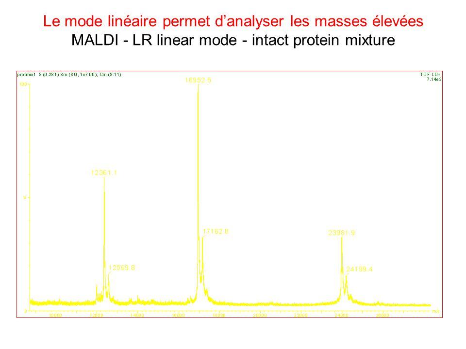 Le mode linéaire permet d'analyser les masses élevées MALDI - LR linear mode - intact protein mixture