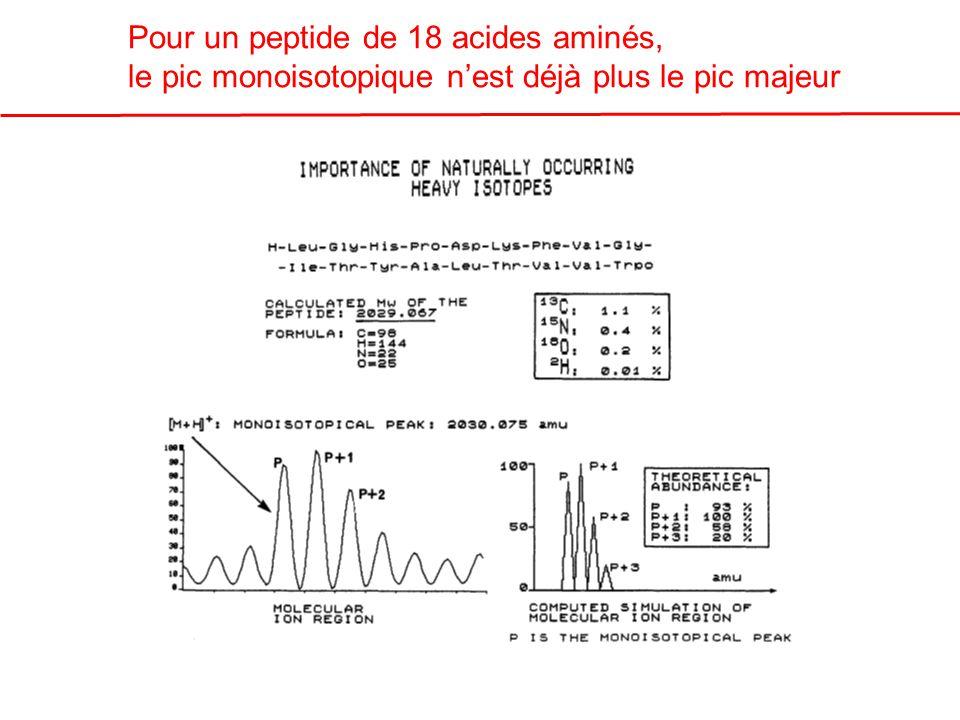 Pour un peptide de 18 acides aminés,