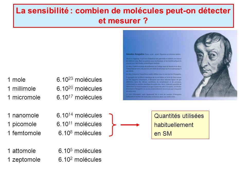 La sensibilité : combien de molécules peut-on détecter et mesurer