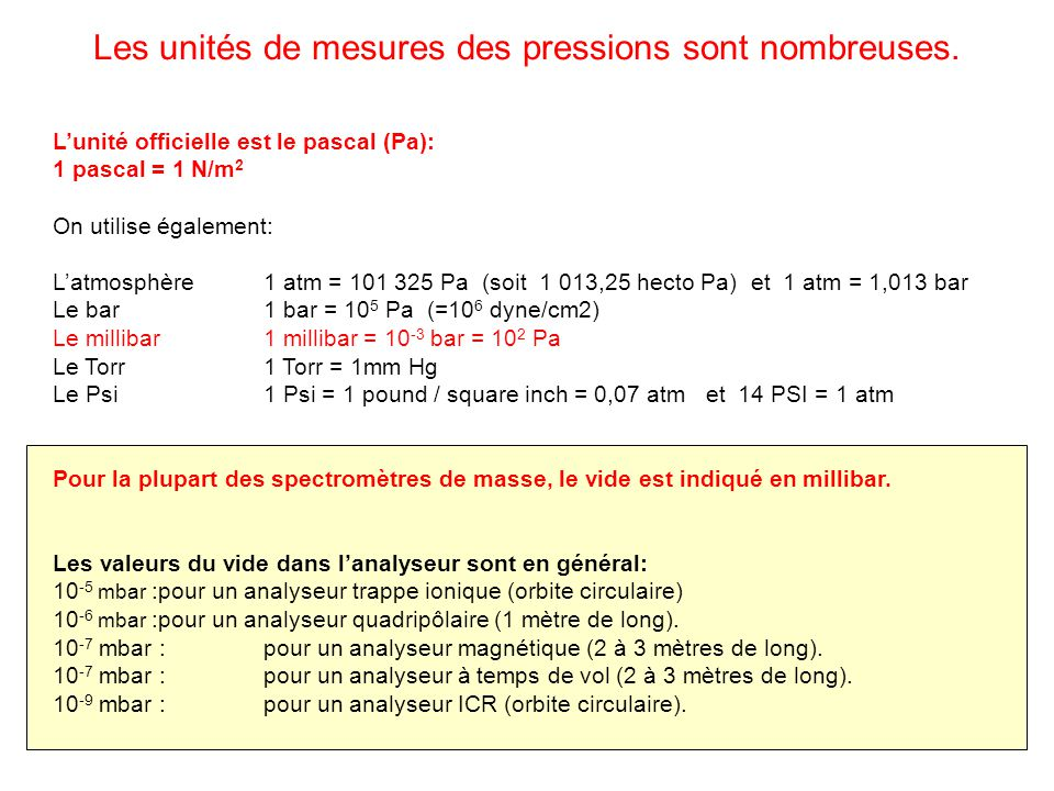 Les unités de mesures des pressions sont nombreuses.