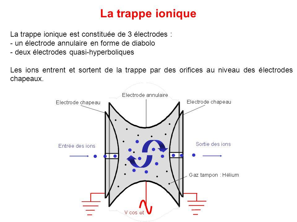 La trappe ionique La trappe ionique est constituée de 3 électrodes :