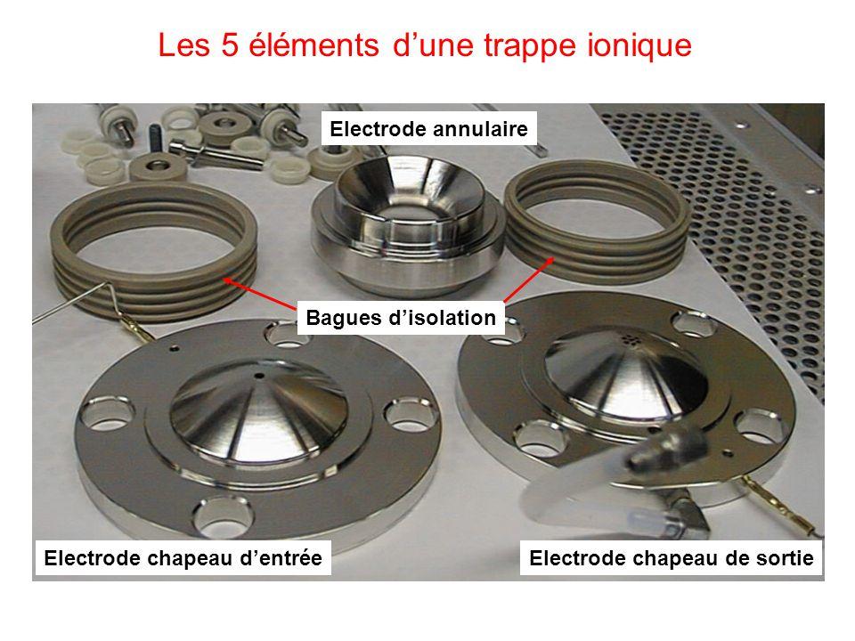 Les 5 éléments d'une trappe ionique