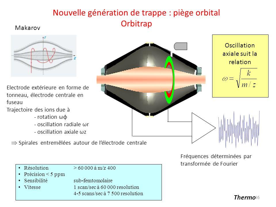 Nouvelle génération de trappe : piège orbital Orbitrap