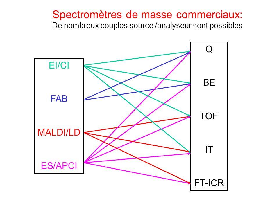 Spectromètres de masse commerciaux: