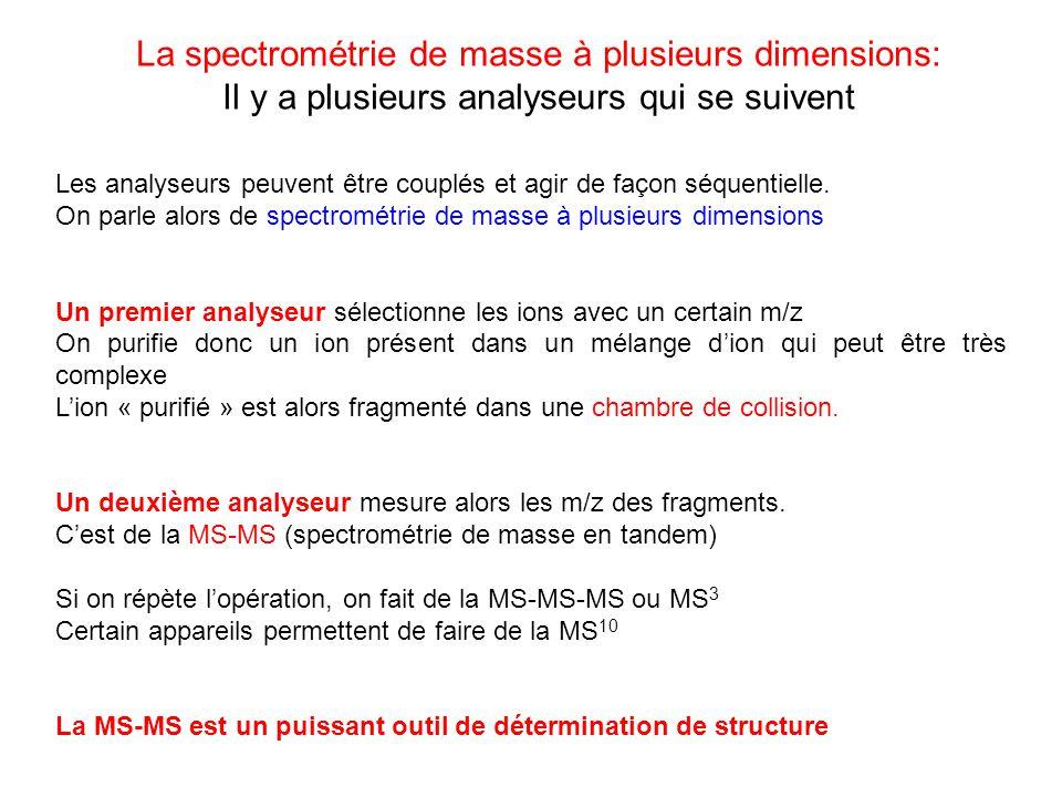 La spectrométrie de masse à plusieurs dimensions: