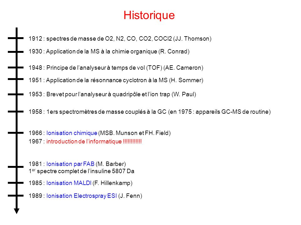 Historique 1912 : spectres de masse de O2, N2, CO, CO2, COCl2 (JJ. Thomson) 1930 : Application de la MS à la chimie organique (R. Conrad)