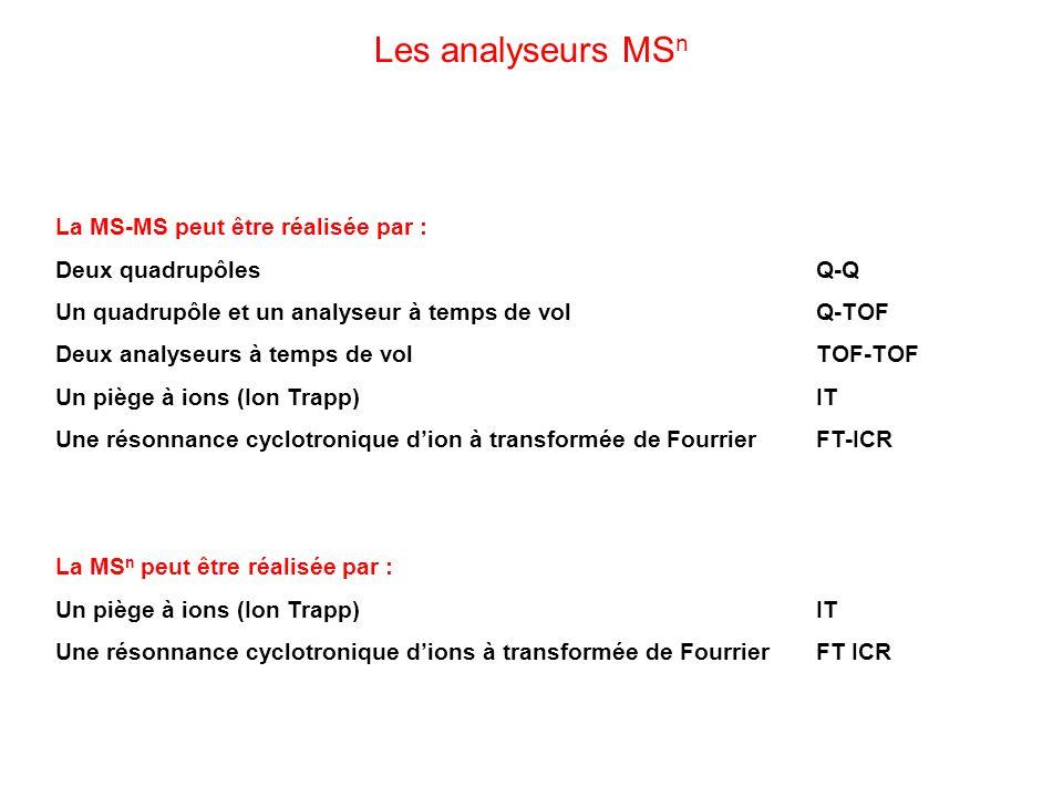 Les analyseurs MSn La MS-MS peut être réalisée par :