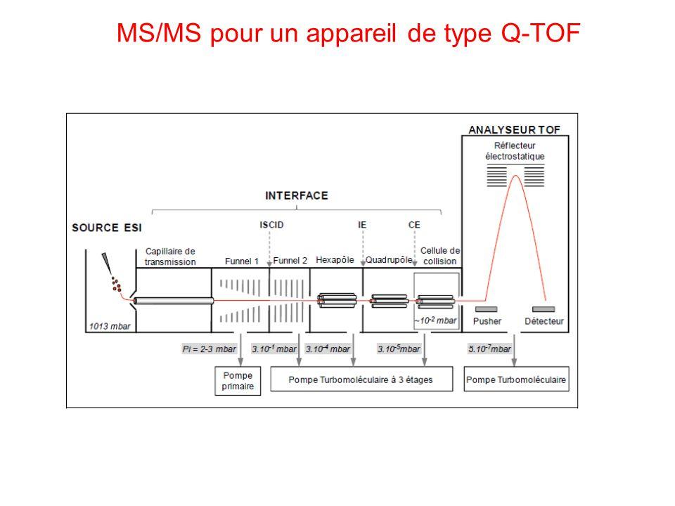 MS/MS pour un appareil de type Q-TOF