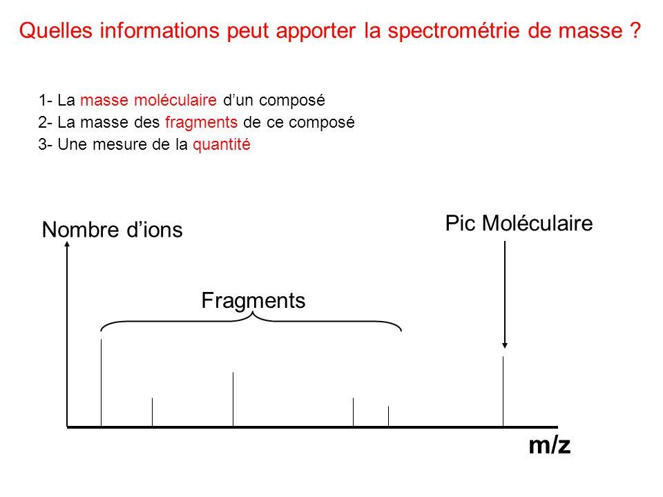 m/z Quelles informations peut apporter la spectrométrie de masse