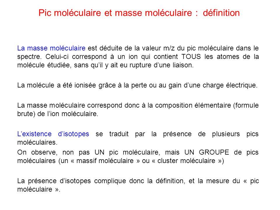 Pic moléculaire et masse moléculaire : définition